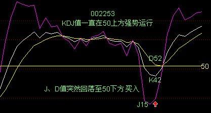KDJ与MACD的区别