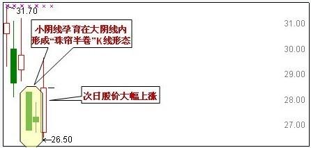 30种注册送体验金官网技术形态