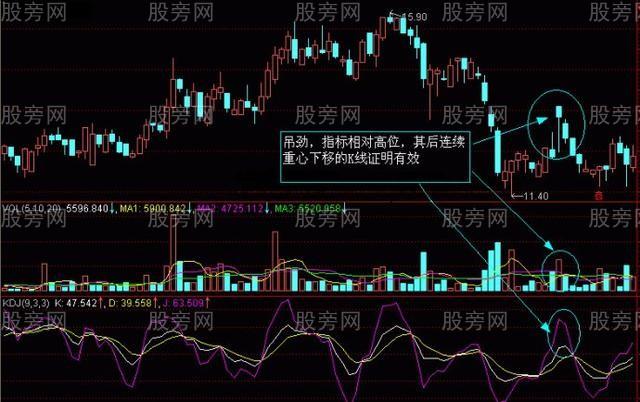 股价次日涨幅的确认
